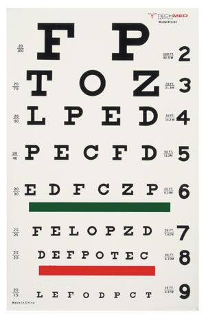 Tech Med Eye Charts Each 3061 By Dukal